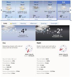 weather torres